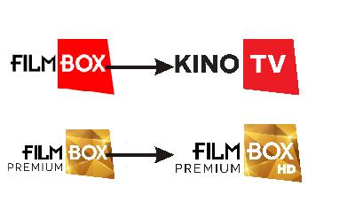Zmiana Nazwy kanałów grupy Filmbox