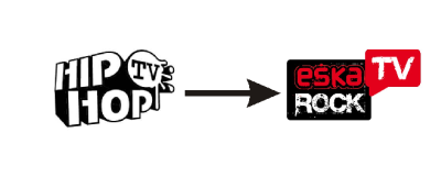 """Zmiana nazwy kanału telewizyjnego """"HIP-HOP TV"""" na """"ESKA Rock TV"""""""