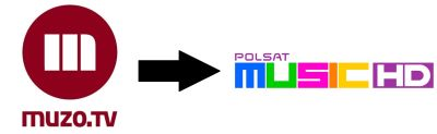 Zmiana kanału Muzo.TV na Polsat Music HD